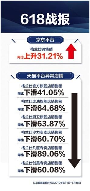 http://www.shangoudaohang.com/wuliu/154485.html
