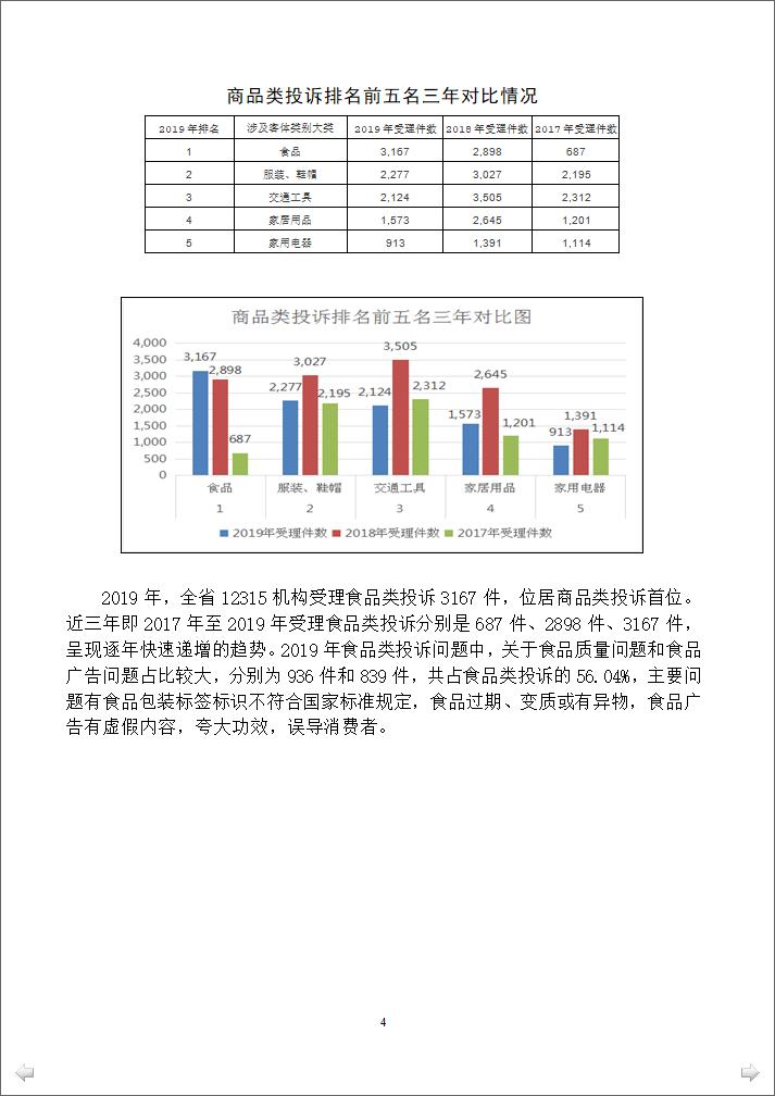 中国汽车召回_2019年度全省消费者投诉举报数据分析报告-中国质量新闻网