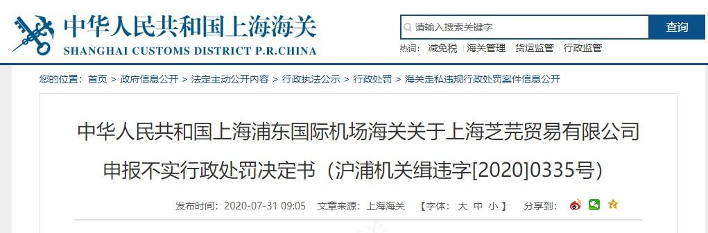 上海浦东国际机场海关关于上海芝芫贸易有限公司申报不实行政处罚决定书