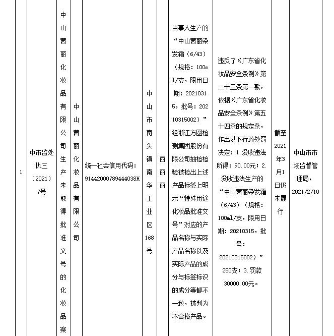 """染发产品问题不断:""""广东中山茜"""