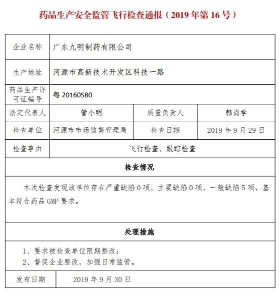 药品生产安全监管飞行检查 广东