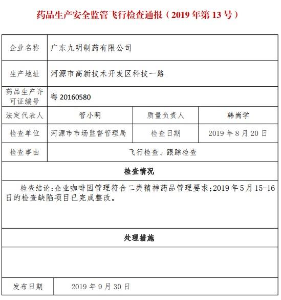 广东九明制药有限公司咖啡因管理
