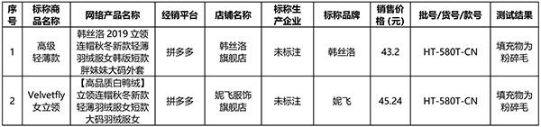 http://www.110tao.com/dianshangrenwu/144794.html