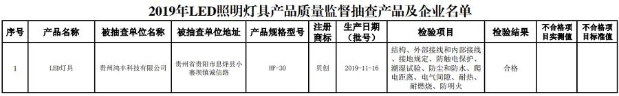 贵阳市市场监管局公布2019年LED照明灯具产品质量监督抽查结果