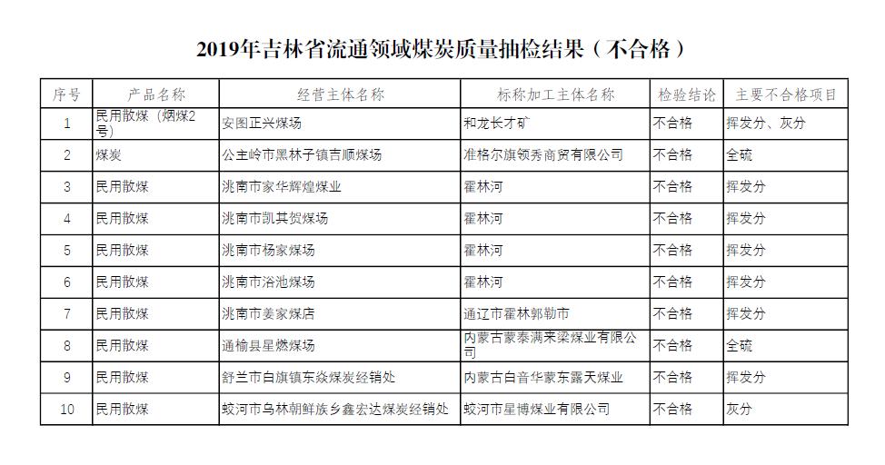 http://www.jienengcc.cn/nenyuanxinwen/166735.html