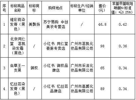 http://www.xiaoluxinxi.com/meizhuangrihua/508729.html