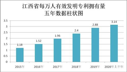 2020年上半年江西各_2020年上半年江西进出口情况新闻发布会在南昌举行