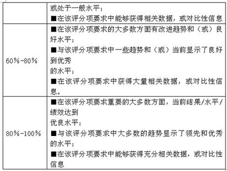 《品牌评555彩票网价》的主要内容